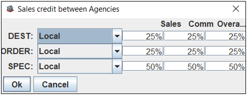 sales_credit_between_agencies.PNG